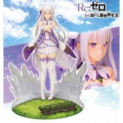 Kotobukiya Re:ZERO -Starting Life in Another World 1/7 Emilia [Memory's Journey]